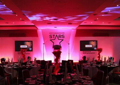 Corporate Awards Case Study
